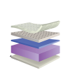 cobalt mattress foam layers